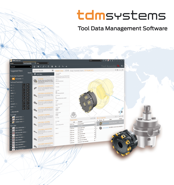 3D tool assembly with TDM Global Line.