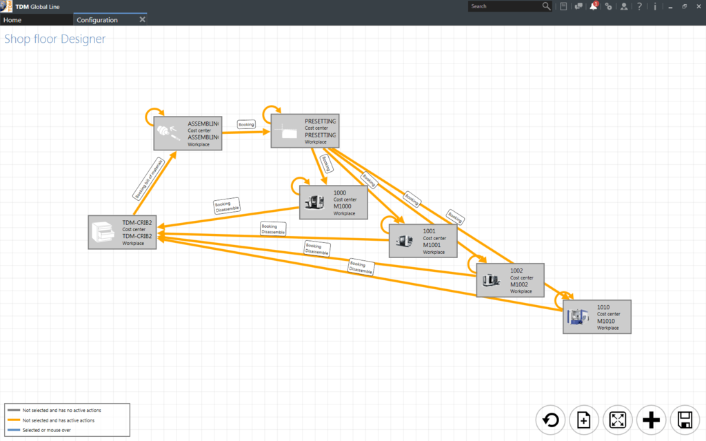 TDM Shopfloor Manager - process visualization