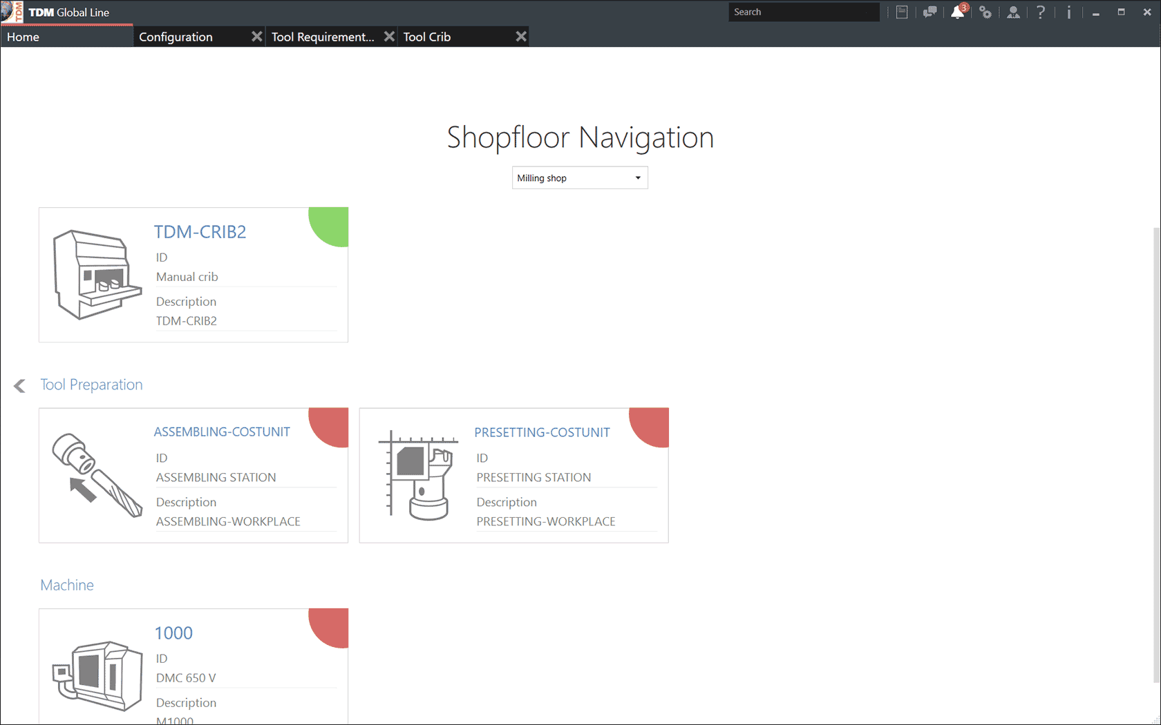 Screen view TDM Shopfloor Manager Global Line - Manufacturing Organization Tools - Navigator.